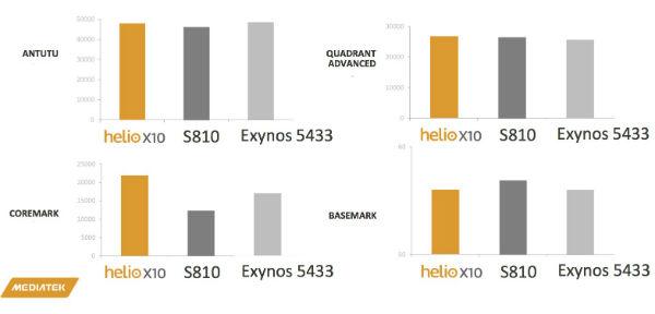 helio-benchmark